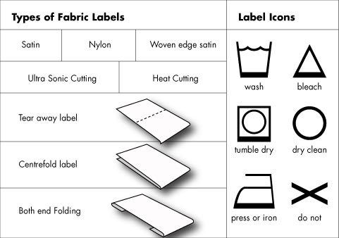 Types of Fabric Labels